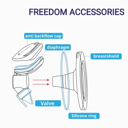 Milk Planet Beaute Freedom Accessories - Anti Back Flow System Diaphragm